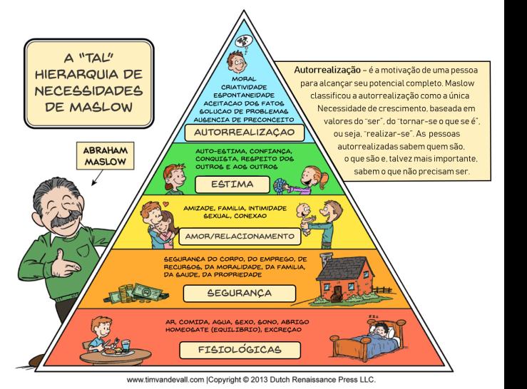 Piramide de Maslow.png